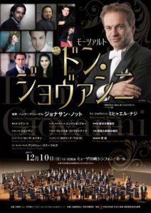 12月10日開催ドン・ジョヴァンニ公演の詳細を見る